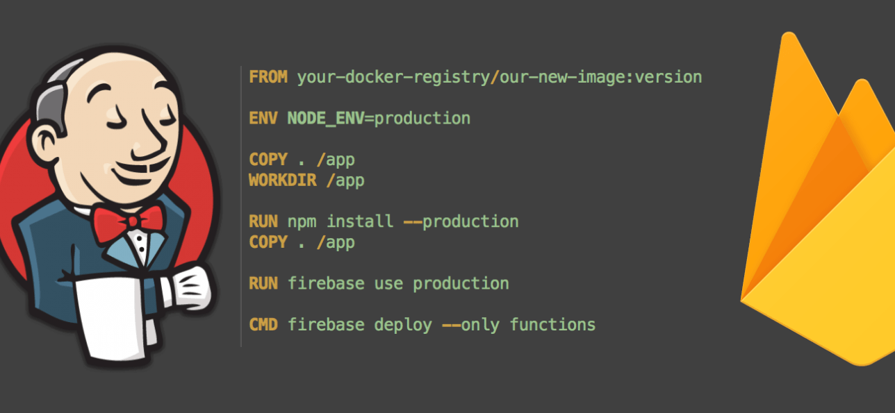 How to Deploy Firebase Functions App With Any CI